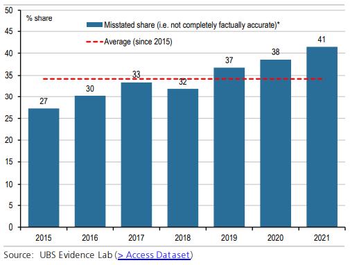 """风险抵押贷款推动房价上涨,""""骗子贷款 """"在增加"""